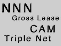 NNN, CAM and Other Commercial Lease Terms