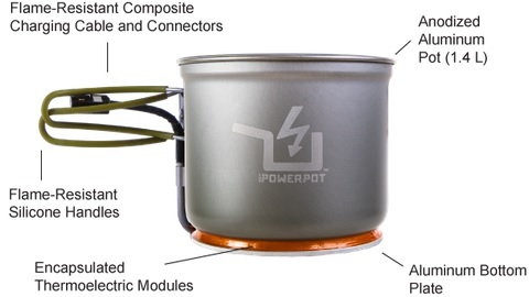 Power Pot on Amazon.com